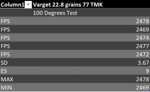 Hodgdon Varget VS Shooters World Precision 10