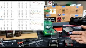 Reloading Scale Quick Test – RCBS Chargemaster Lite, Reloadr Marksman, & New Calox