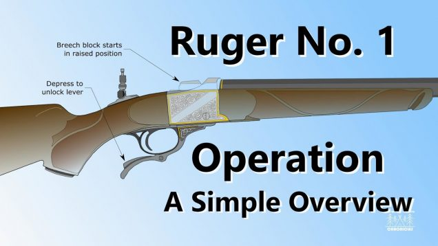 Ruger No. 1 Operation – A Simple Overview